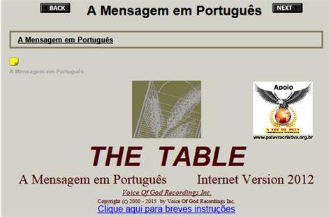 Table Branham by The Table Pesquise Nas Mensagens Do Rev William Branham Palavra Criativa Palavra