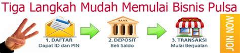 Pulsa Indosat 10ribu istana pulsa distributor pulsa all operator termurah