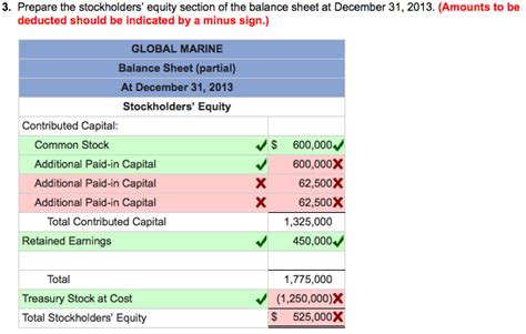 prepare the stockholders equity section of the balance sheet pa11 1 analyzing accounting equation effects reco