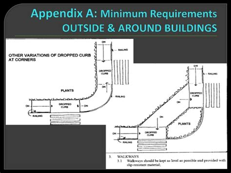 Mba Minimum Requirements by National Building Code Of The Philippines Bp344