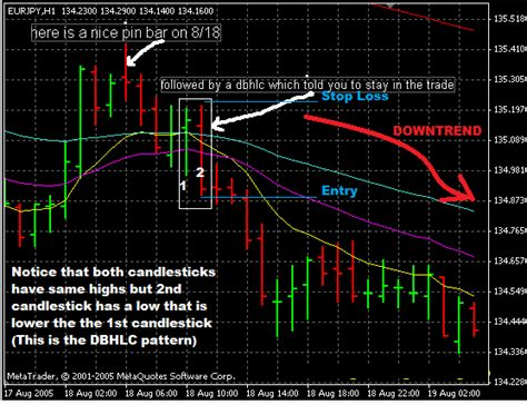 pattern matching trading awesome finally james16 forex trading strategies are
