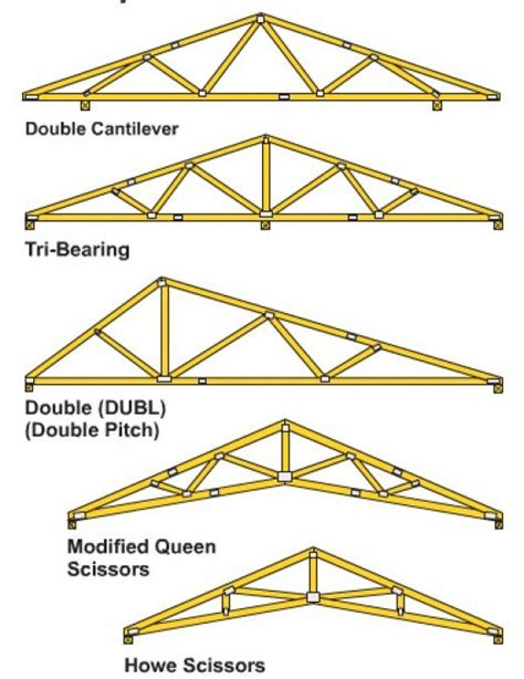 house roof truss design how to build wooden roof trusses