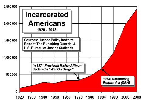 dopesick the american addiction to heroin and profit books prison industrial complex