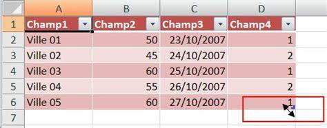 format conditionnel excel 2007 ligne entière les tableaux dans excel 2007