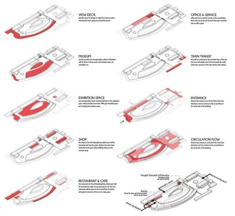 best architecture diagrams 14 best diagram circulation images on