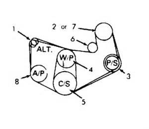 belt diagram 1989 f53 460 ford motorhime fixya