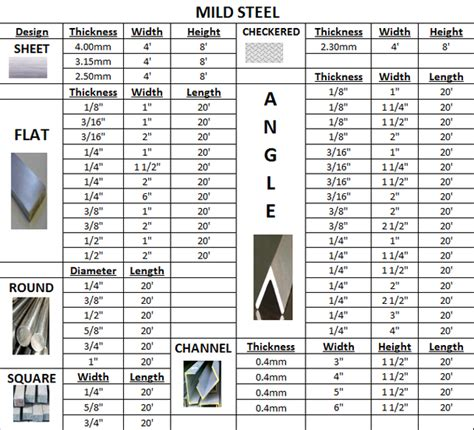 steel sections price list product list construction sheehan inc philippines