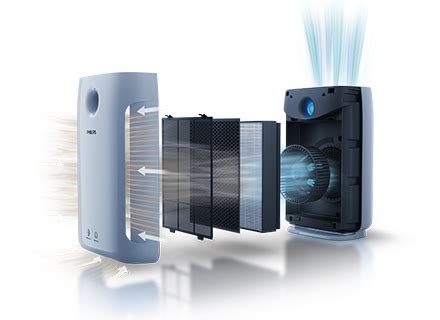 small room air purifier for home 2000 series philips