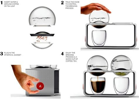 11 Coffee Machine Design Trends, Innovative Coffee Machines