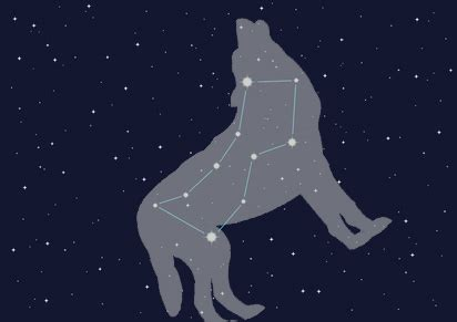 lupus the night wolf farmers almanac