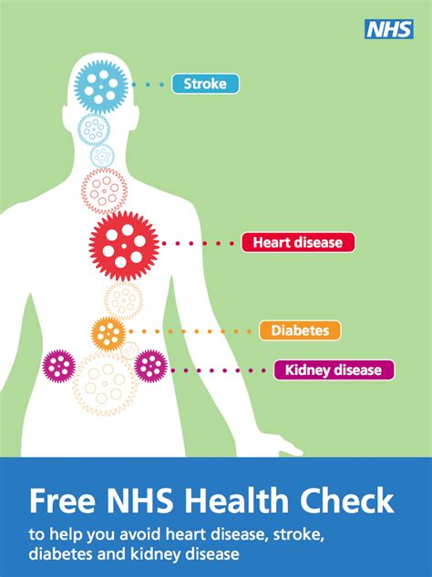 Healthcare Background Check Bedminster Family Practice Free Nhs Health Checks