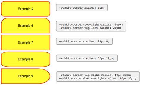 div border css border radius and moz border radius