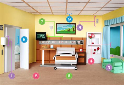 decorate a hospital room hospital room design www pixshark com images galleries