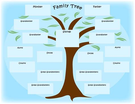 free printable family tree template kids