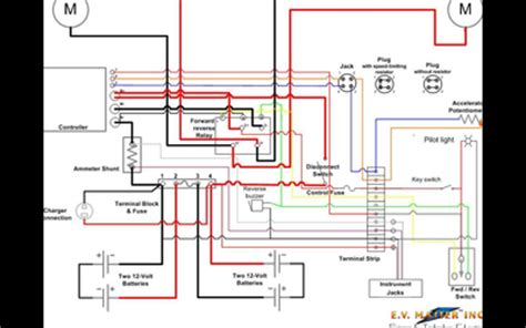 scag wiring harness scag wiring diagram and circuit