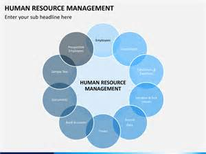 Human Resources Powerpoint Template by Human Resource Management Powerpoint Template
