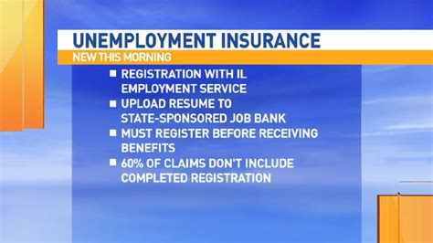 Illinois Unemployment Office by Illinois Unemployment Agency Expanding Help For Jobseekers