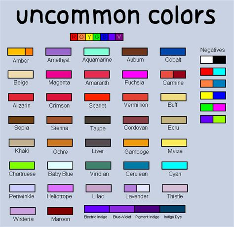 unique colors names uncommon colors by tonkonton on deviantart