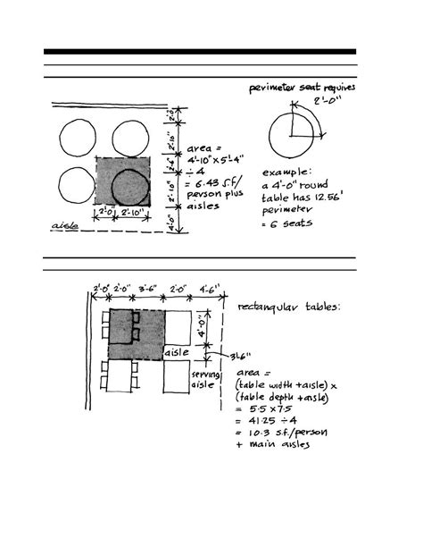Dining Table Layout Dimensions Figure 3 5 Planning Dimensions Of Dining Table Layout