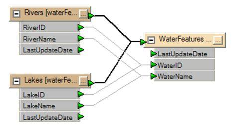 schema map crouching schema