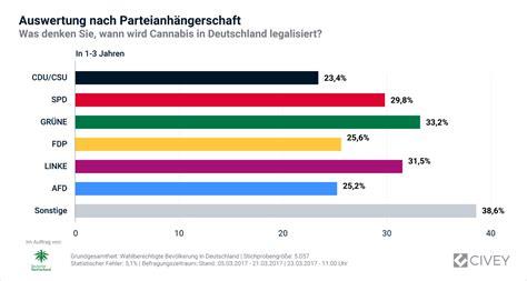 wann sind die herbstferien in nrw wann wird cannabis in deutschland legalisiert wir haben