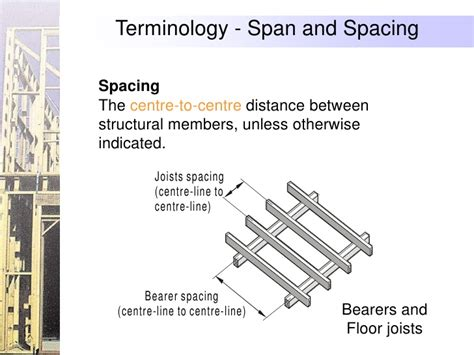 Standard Ceiling Joist Spacing by Timber Floor Joist Span Tables Nz Floor Matttroy