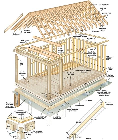 Wood Cabin Plans Build This Cozy Cabin For 6000 Home Design