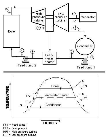 Steam generator (nuclear power)