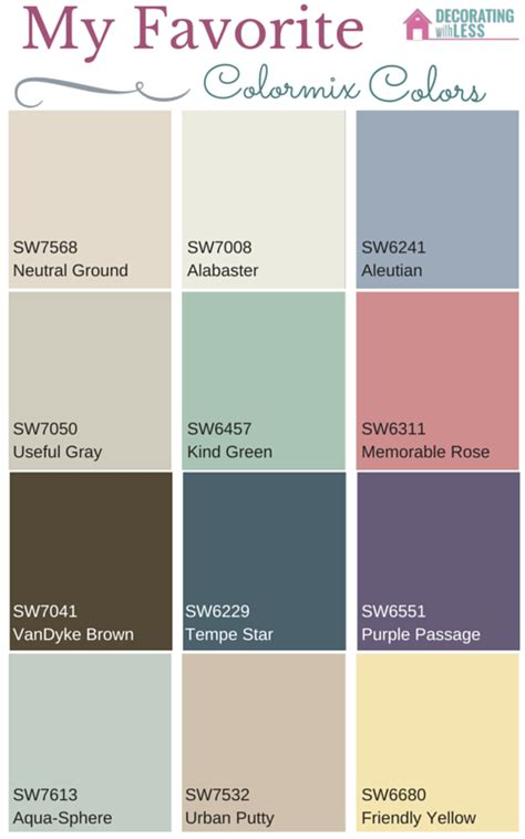 my favorite paint colors from sherwin williams colormix 2016
