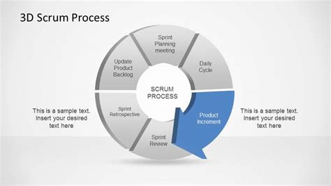 3d agile scrum powerpoint diagram slidemodel