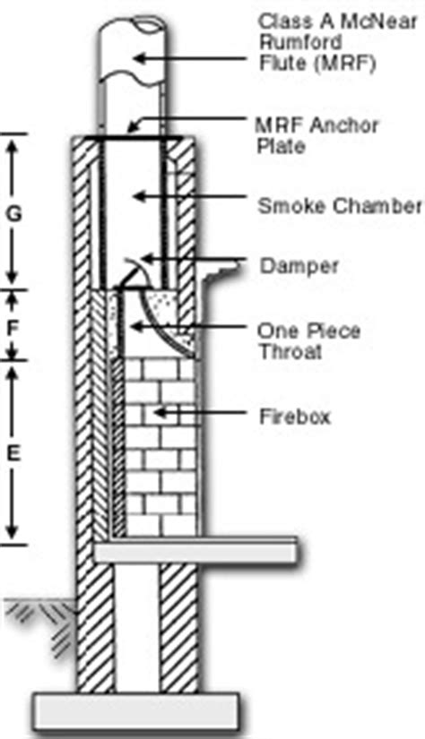 Open Fireplace Parts by Nicholas Chimney Sweeping Stove Fireplace Services