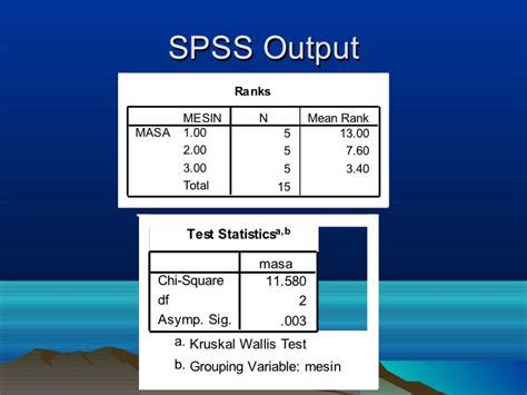 spss tutorial in tamil non parametric analysis wilcoxon kruskal wallis spearman