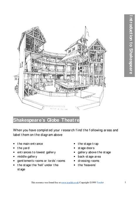 globe theatre diagram research the globe theatre introduction to shakespeare