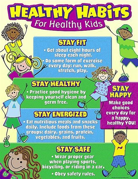 Healthy Habits For Healthy Chart Healthy Habits For Healthy Chart Child Ideas