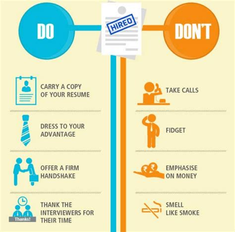 home appraisal do s and don ts interviewtips what to do what not to do at your next