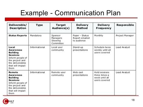 comms strategy template 9 communication plan template in communications sle