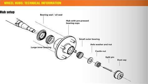 small boat trailer bearings avoid boat trailer bearing failure northside marine