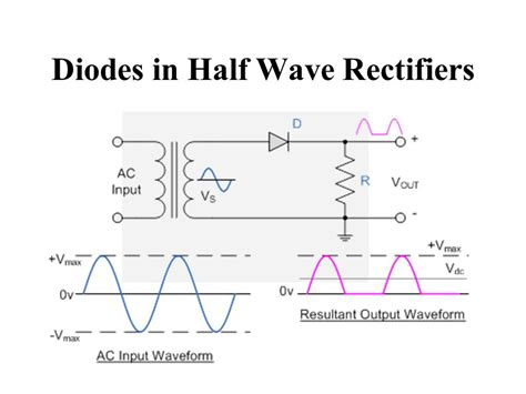 rectifier diode half wave diodes transistors and ppt