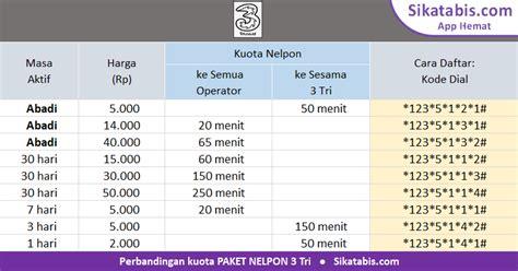 cara daftar kuota indosat murah 2018 paket nelpon 3 tri murah cara daftar 2018 sikatabis com