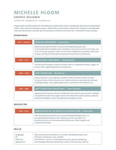 Contemporary Resume Template by Resume Templates Modern Gfyork