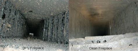 Fireplace Sweep by Chimney Cleaning Csia Certified Chimney Sweep Drexel