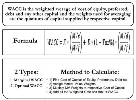 Credit Management Formula cost of debt formula pertamini co