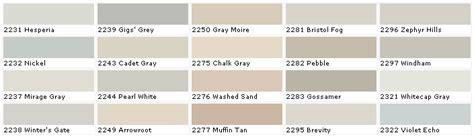 pratt and lambert colors brights neutrals whites lights house paint color chart