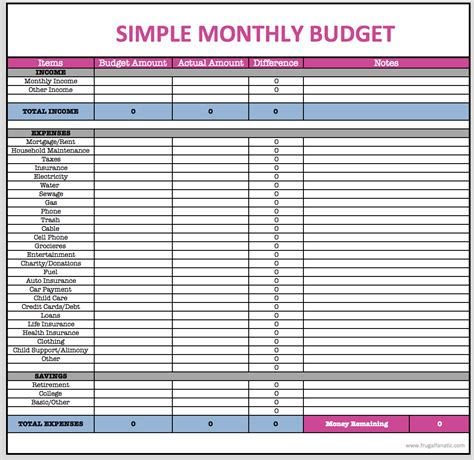 monthly budget spreadsheet finances monthly budget