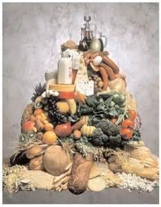 carbohydrates a nutrient nutrients calcium food nutrition deficiency needs
