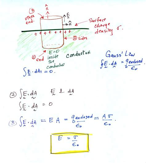capacitor surface charge density thu jan 20 notes