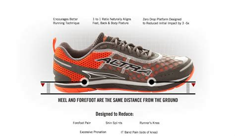 heel drop in running shoes fairytales and fitness altra shoe giveaway children