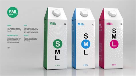 milk design agency how sml milk used clothing sizes for this inventive design