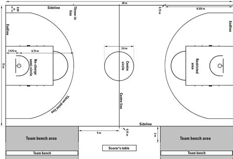 basketball court diagram labeled best photos of basketball court diagram with labels