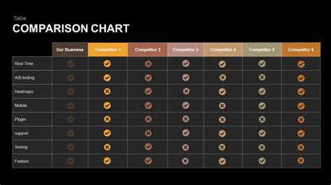 Comparison Chart Powerpoint And Keynote Template Slidebazaar Keynote Chart Templates
